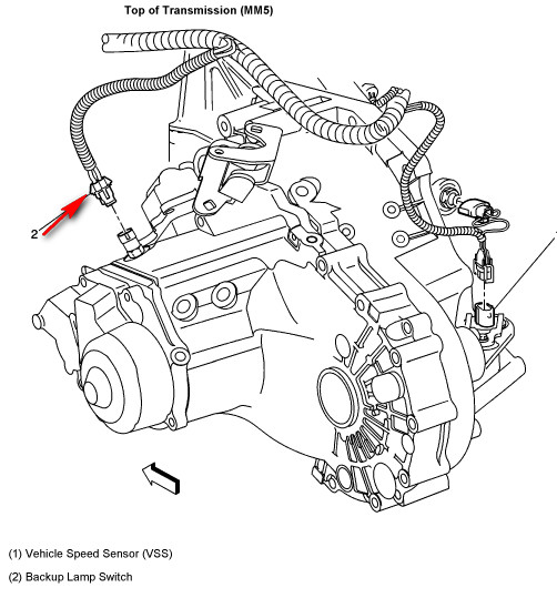 pontiac sunfire transmission wiring diagram 2003 sunfire, manual transmission. both backup lights ... 2004 pontiac sunfire radio wiring diagram