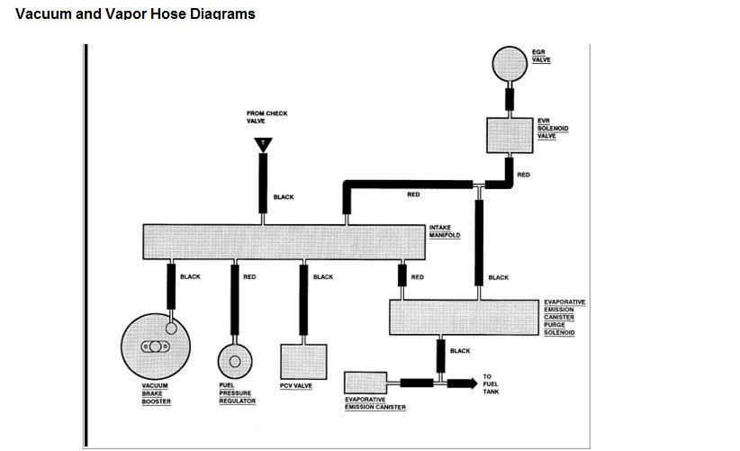1998 Ford Windstar Vacuum Hose Diagram
