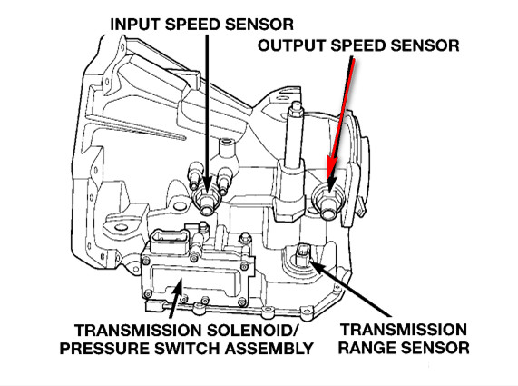 2003 Ford Taurus Cooling System Diagram further Dodge Caliber Belt Tensioner Location additionally 2008 Chrysler Town And Country Radio Fuse Location Wiring Diagrams moreover 4m5oz Chrystler Seabring Convertable Shop Not Overheating in addition 69b8k Dodge Neon Sxt Husband Changed Camshaft Position. on chrysler pacifica car