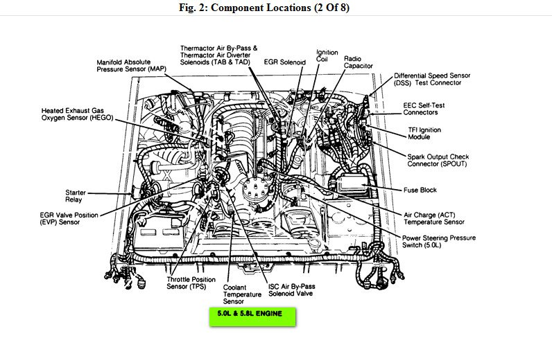 1991 ford bronco temperature gauge sending unit 2 terminals the drawing isnt that great but here is what ford is showing