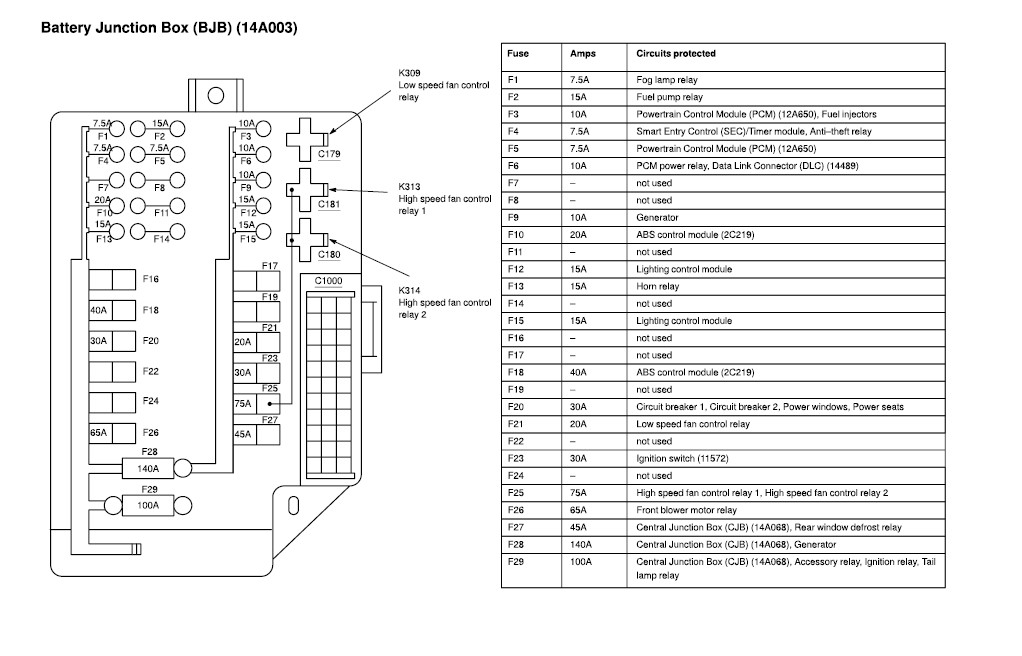 6bnnf Nissan Datsun Quest Need Diagram Fuse Box 2002 Nissan on mercedes 1999 230 slk fuse box diagram