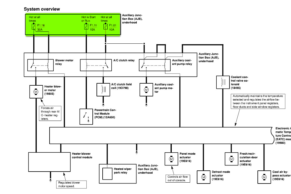 2002 ford explorer xls fuse box diagram 2002 ford thunderbird fuse box ford auto wiring diagram 2006 ford explorer xlt fuse box diagram #9