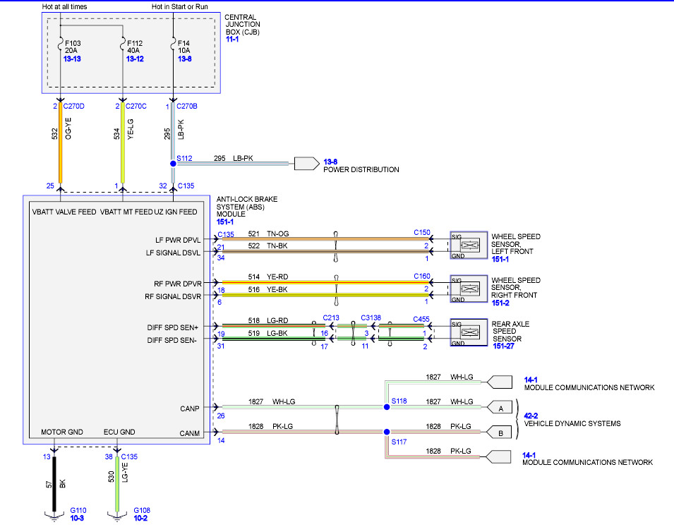 f x wire diagram fot the abs wheel sensors to the maud