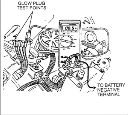Wiring Diagram 95 International 4700 furthermore Cadillac 3 6l Engine Free Image For moreover 02 Ford Explorer Cooling System Diagram also movacar additionally Removal Ignition Switch 1998 Tahoe. on 04 silverado hvac diagram