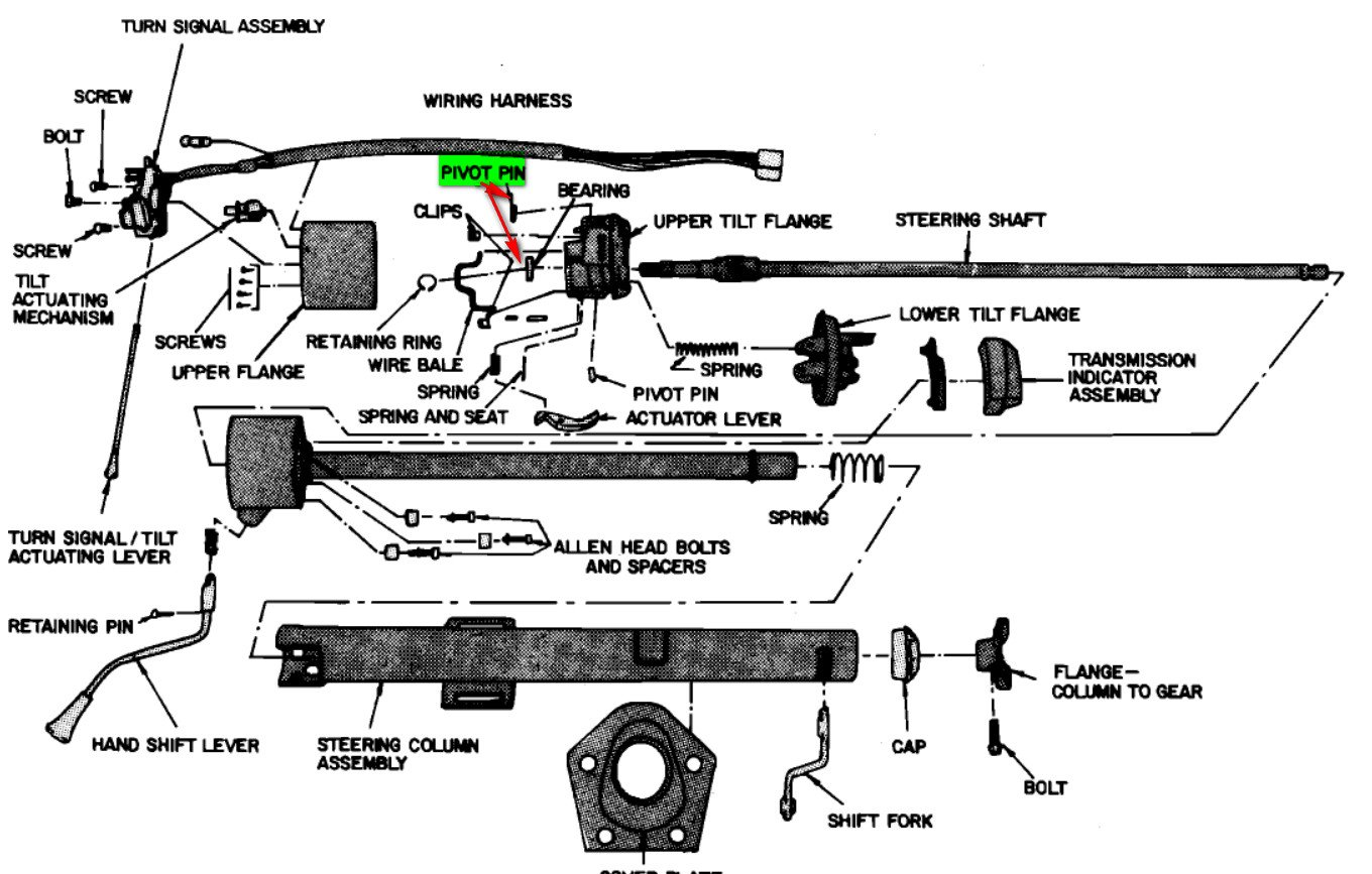 88 Ford F 150 You Replace Ignition Actuator Column