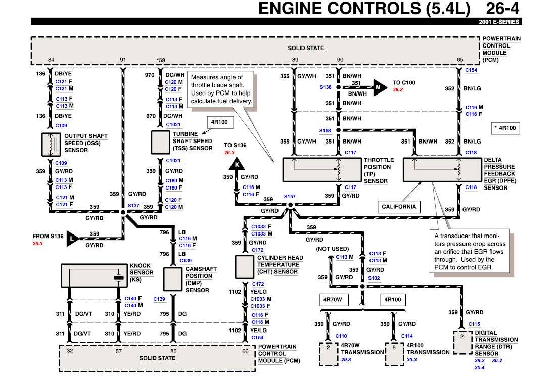 fuse and wiring diagram for ford e250 html