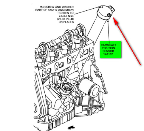 Dodge Ram 1500 Wiring Diagram In Addition 1989 Chevy in addition Dodge 2 7 Wiring Diagram furthermore Nissan Altima 2 5 4 Cylinder Engine Diagram also Volvo Vn Abs Module Location further Harley Crank Position Sensor Location. on jeep throttle position sensor location