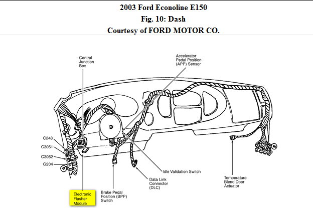 where is 2004 ford e250 van turn signal fuse html