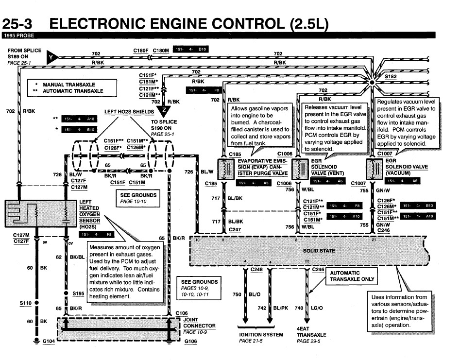 ford probe fuse box diagram fuse box diagram 97 ford probe