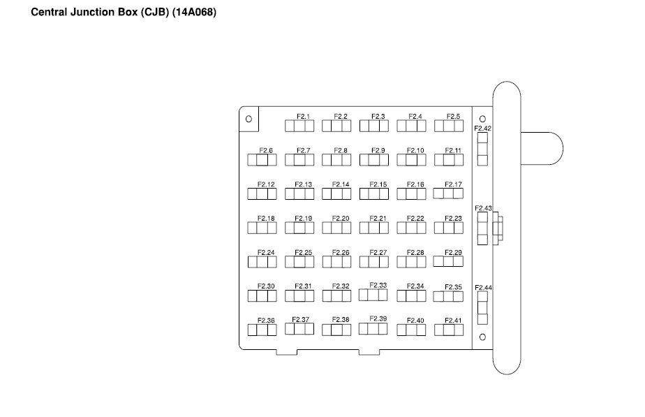 2006 ford e350 fuse diagram under hood and under dash 2006 ford e350 fuse panel diagram central junction box