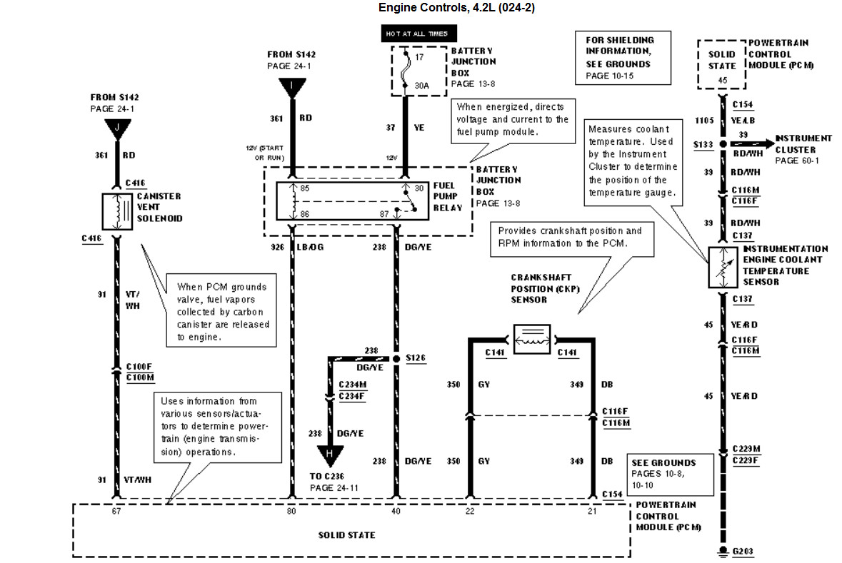 2012 06 23_140541_a1 wiring diagram for 02 ford transit 100 images f450 wiring Ford Focus Wiring Diagram PDF at fashall.co