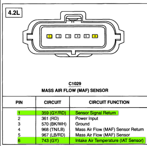 2007 Ford F150 Maf Sensor besides 6s5h4 Ford Focus Zx5 Code P0750 Shift Solenoid as well Cesauto blogspot also Where Are The Coolant Temperature Sensors Located On 2006 Ford Taurus furthermore Ford Explorer 2004 Code P0731. on p0113 ford