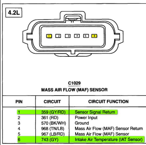 Mitsubishi mirage fuse box location #16 2001 mitsubishi mirage fuse box diagram Porsche Fuse Box F 250 Fuse Box