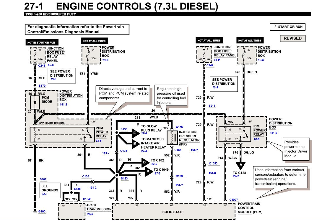 1999 Ford F 250 7 3l Wiring Schematic Diagrams 2008 Escape Turbo Diagram Get Free Image About 2000 150 2005