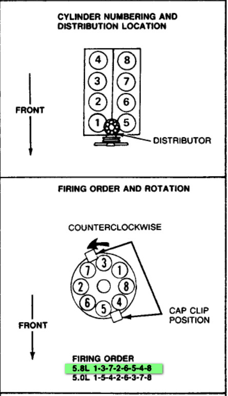 351 windsor firing order distributor