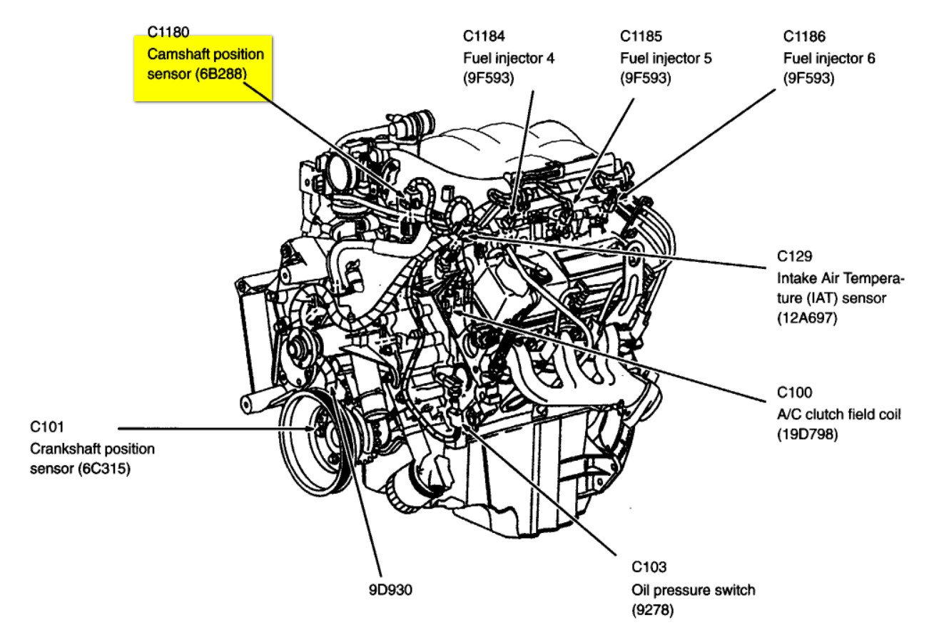 Chevy Cobalt 2 2l Engine Diagram additionally Bmw Camshaft Position Sensor Location besides P 0996b43f80cb0eaf additionally E46 Brake Sensor furthermore 2001 Bmw 3 0l Engine. on bmw exhaust camshaft position sensor