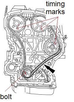 P 0996b43f8037a1de further 20100421 2 080614 as well Chevy 3 4 Engine Diagram additionally RepairGuideContent also P 0996b43f8037d219. on on position top dead center crank