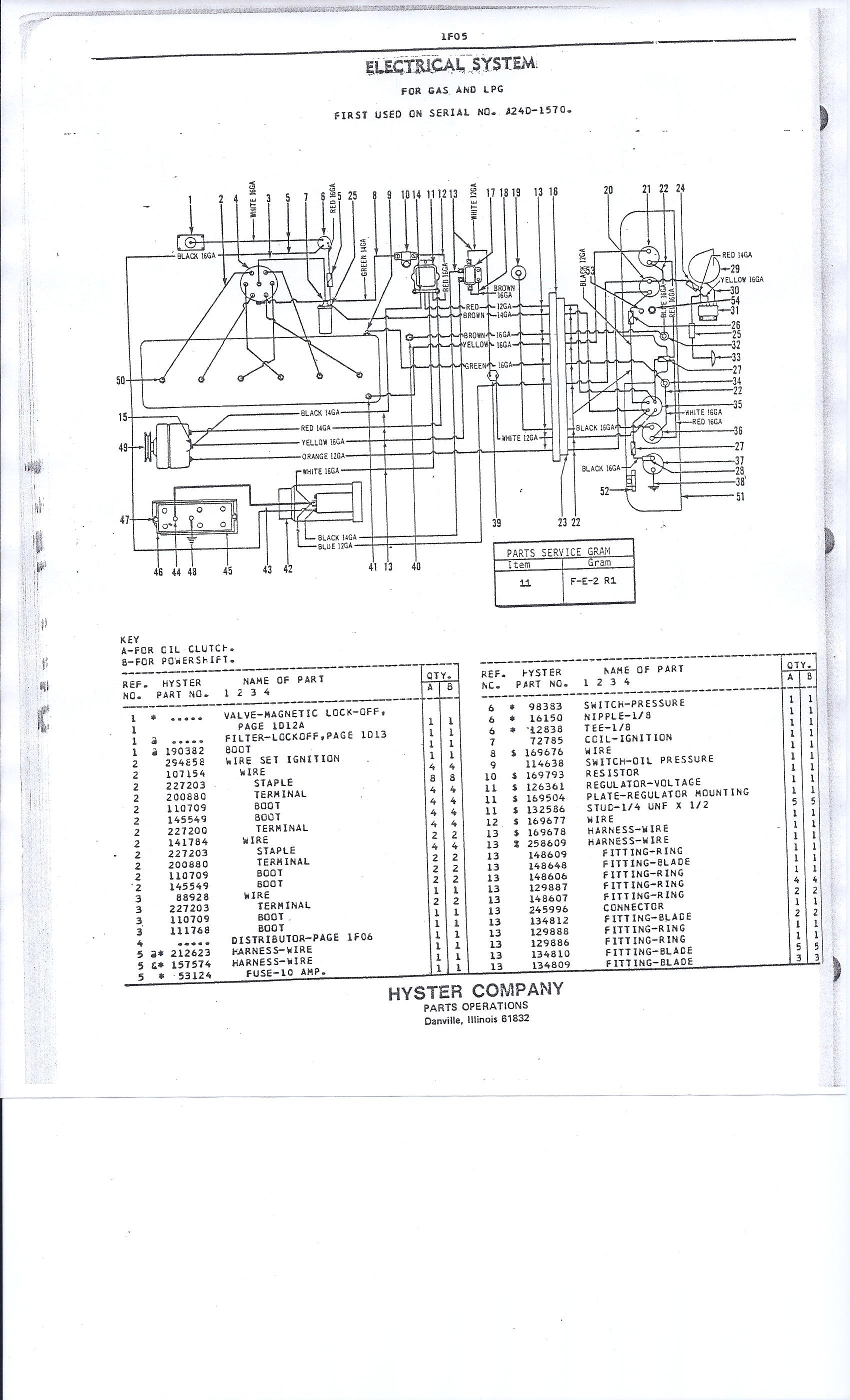nissan forklift engine diagram get free image about Wheelchair Lift Wiring Diagram Schematic Lift Truck Diagrams
