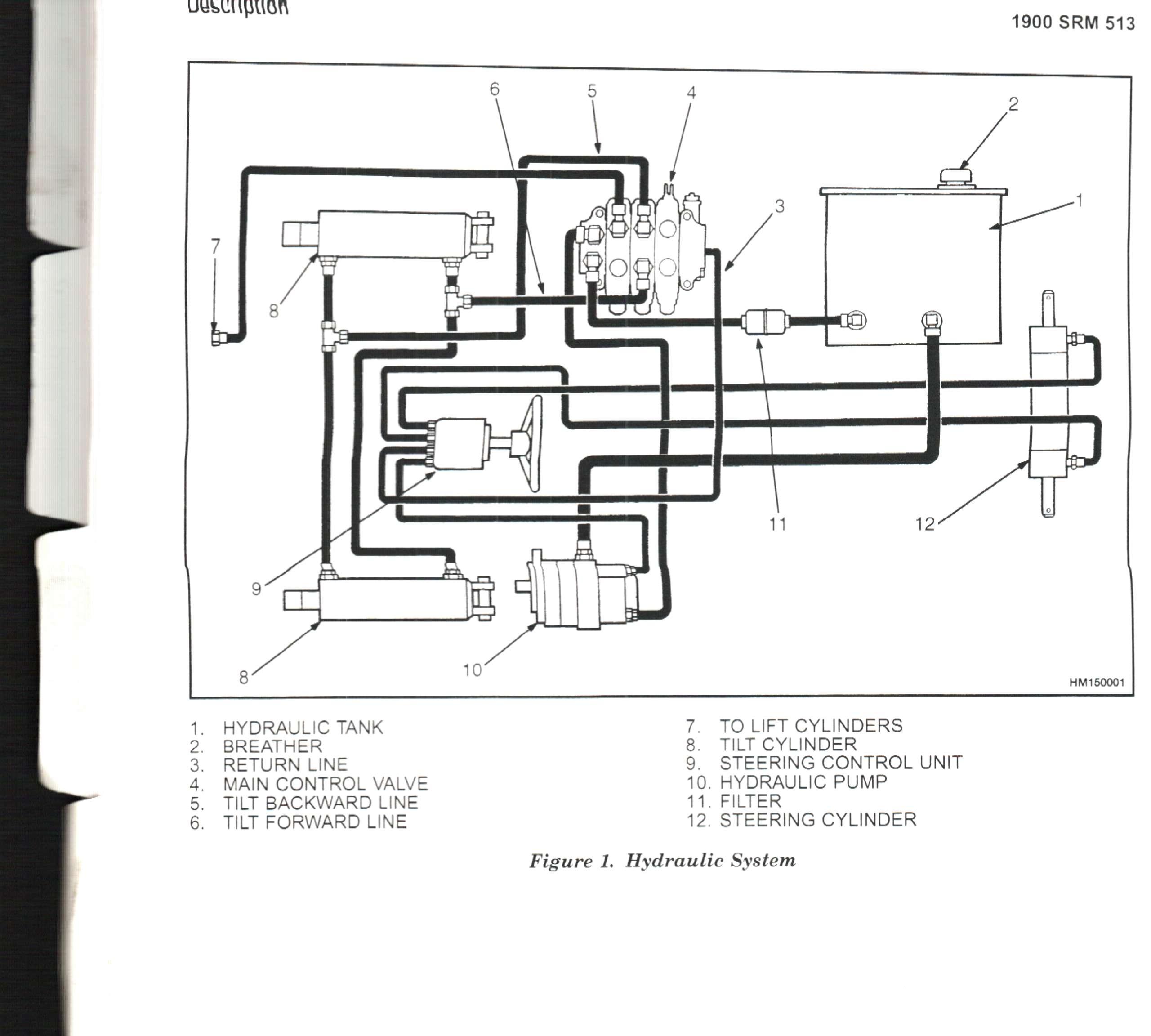 2011-12-06_160022_h50xm_hydraulics_001 H L Hydraulic Schematic Diagram on