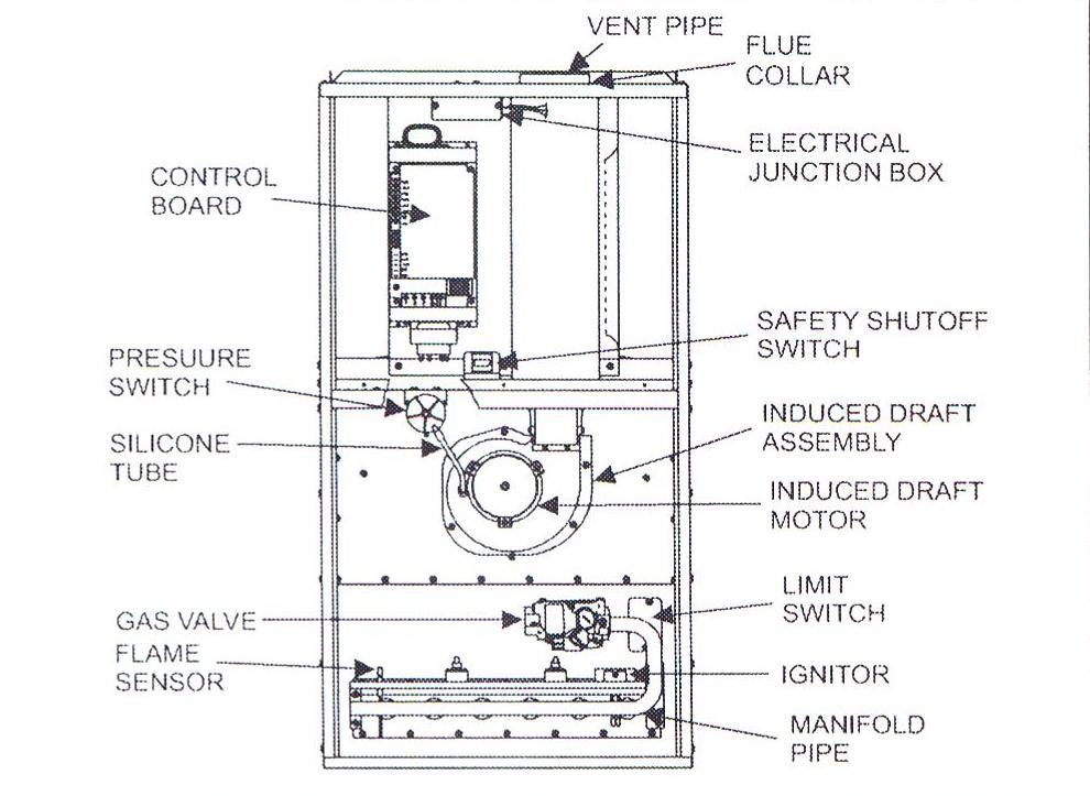 how to turn on furnace blower