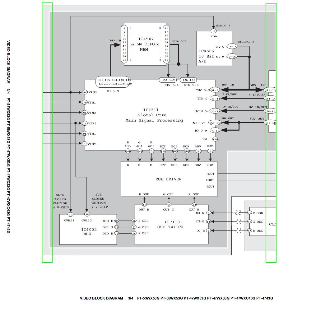 schematic of panasonic rear projection tv  schematic  get