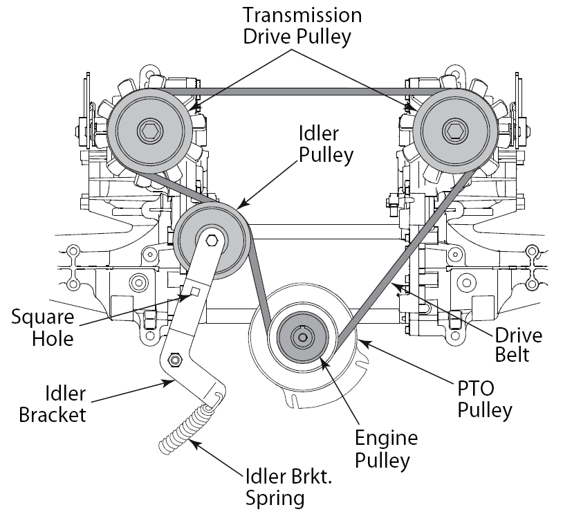 Exmark Quest Wiring Diagram also Scag Wiring Harness Adapter further 5zdsj Broke Uppeer Drive Belt Mowing Deck Mtd 46 Ride moreover Exmark Turf Tracer Mower Wiring Diagrams together with 2lj9z Change Drive Belt Rzt 54 Equipped. on exmark lazer z belt diagram