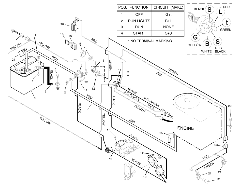 Murray 14 5hp Riding Lawn Mowerwireing Shematics: Full Docs