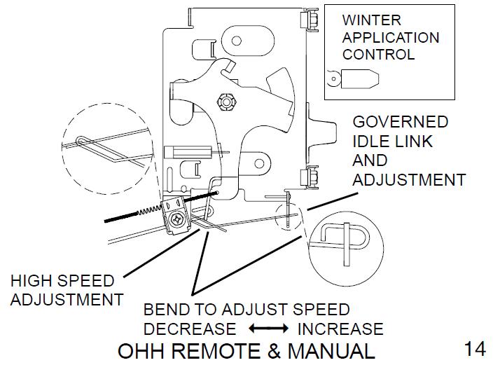 tecumseh 5.5 hp engine manual