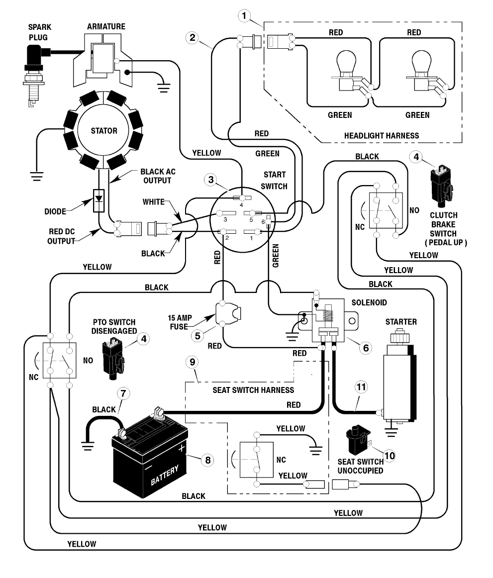 5ba615 briggs vanguard 18 hp wiring diagram | wiring resources  wiring resources
