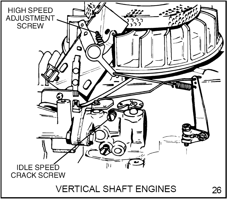 i need a schematic on the throttle and governor linkage connections
