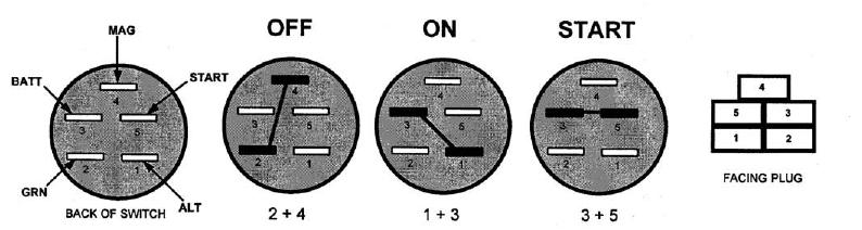 mtd engine diagram mtd ignition switch wiring diagram mtd image Lawn Mower Switch Wiring Diagram wireing diagram for key switch for mtd model qh serial lawn mower switch wiring diagram