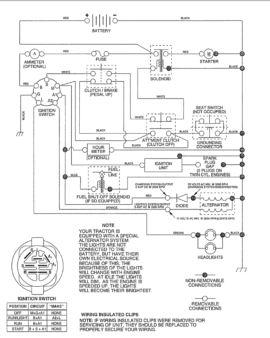 riding mower ignition switch wiring diagram  riding  free