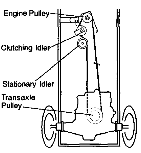lt 1000 craftsman riding lawn mower parts diagram  lt
