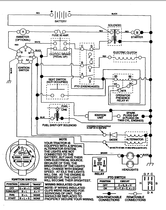 craftsman mower model 917 wiring diagram  craftsman  free
