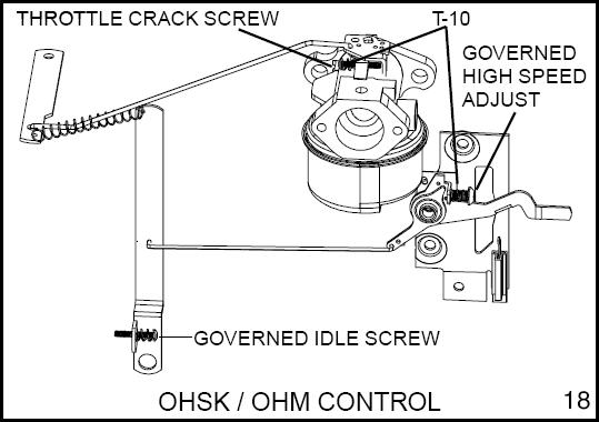 similiar tecumseh throttle linkage diagram keywords tecumseh engines carburetor linkage diagram
