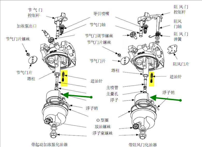 kohler courage engine parts diagram  kohler  free engine