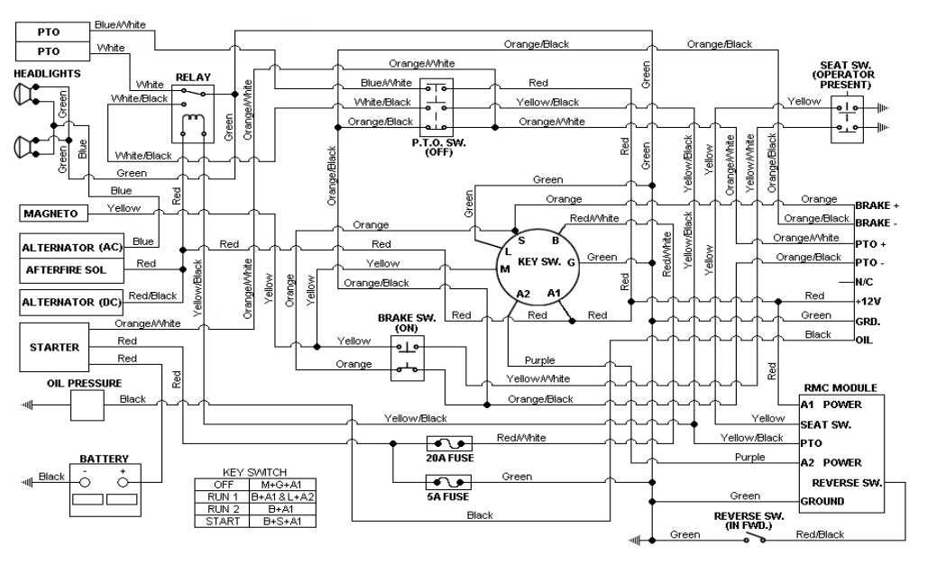 2011 03 03_174454_3 3 2011_9 42 32_am cub cadet 2140 wiring diagram cub cadet electrical diagram \u2022 free cub cadet 2135 wiring diagram at mifinder.co