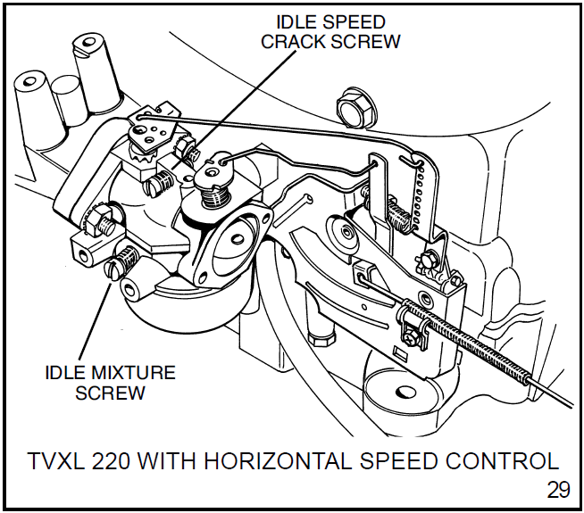 searspartsdirect   partsdirect partmodel craftsmanparts also Toro Lawn Mower Parts Diagram also Honda Harmony 1011 Mower Parts in addition Gcv190 carburetor also 30823 Blade Clutch Wont Disengage Honda Hrb 215 After Reinsalling. on honda hrx217hxa repair manual