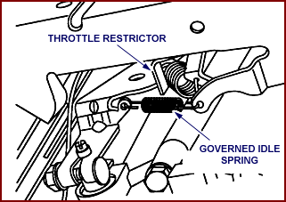 briggs and stratton engine throttle linkage  briggs  free