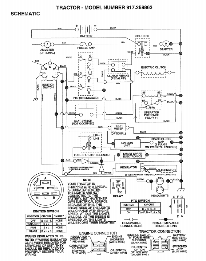 onan engine wiring diagram onan free engine image for user manual