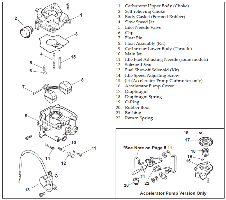 kohler carburetor breakdown pictures to pin on pinterest