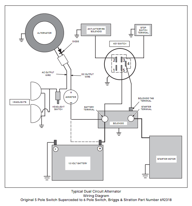 tecumseh engine ignition wiring diagram the knownledge