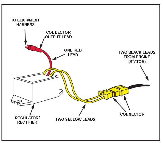 2011 12 05_161841_2y1r briggs engine wiring diagram readingrat net  at bayanpartner.co