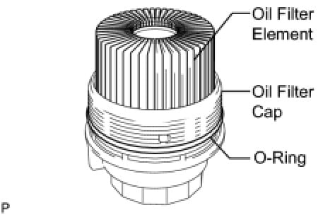 oil filter location on 2011 toyota highlander engine