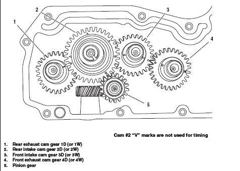 Flasher Wiring Diagram 12v furthermore 6qmpe Hi 1991 Harley Sportster 883 Xlh Replacing besides Trailer Hitch Wiringconnector 118491 likewise Harley Sportster Wiring Diagram besides Honda Cb750 Sohc Engine Diagram. on motorcycle light wiring diagram
