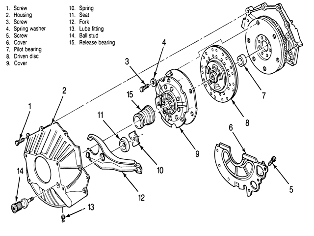 peterbilt clutch linkage diagram quotes  peterbilt  free engine image for user manual download