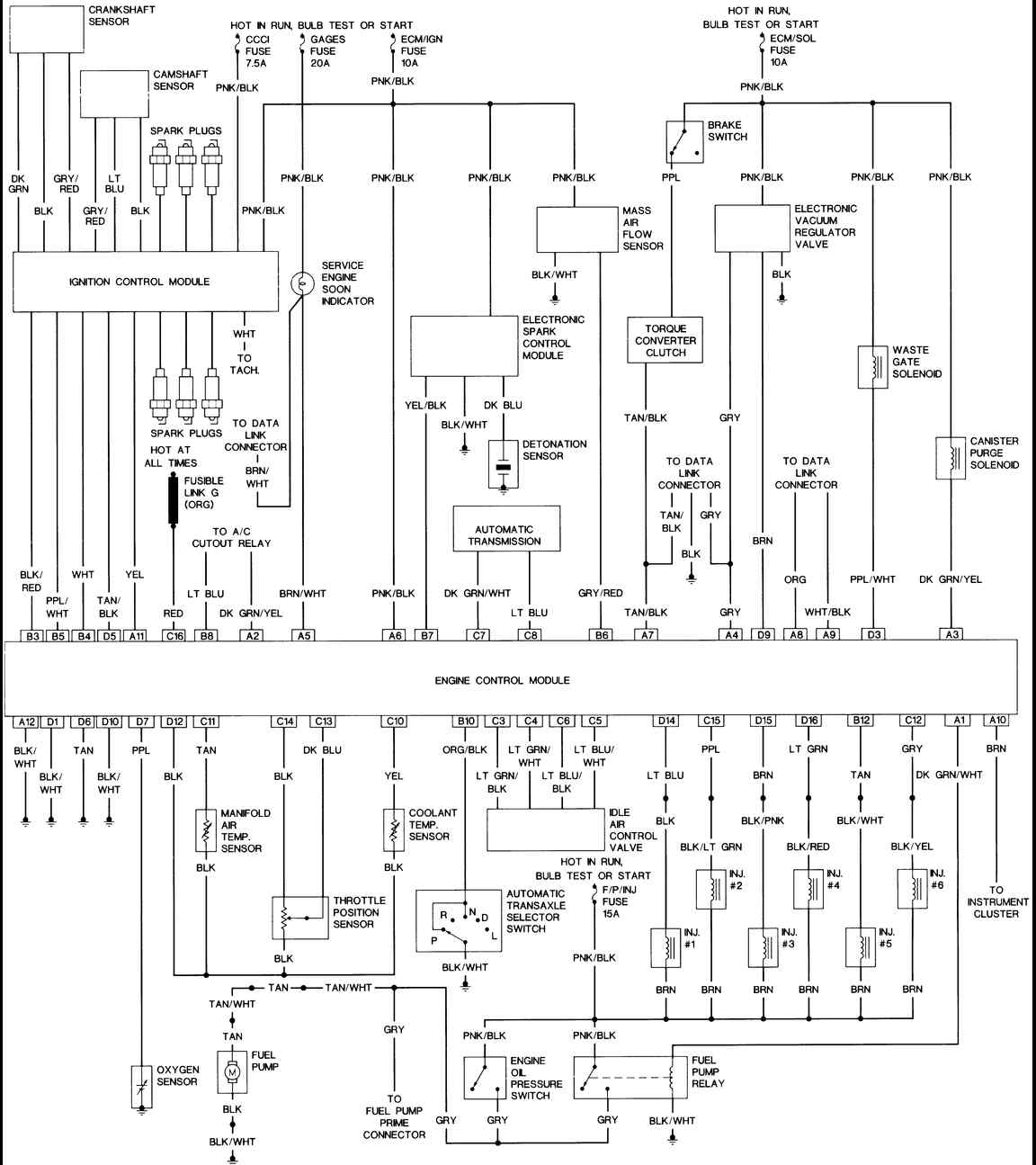 buick grand national wiring diagram buick grand national wiring harness