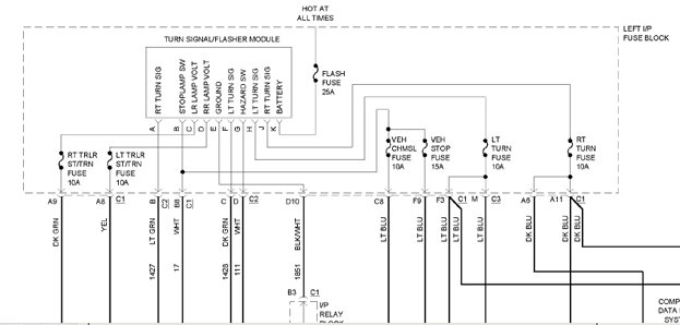 chevy silverado trailer wiring diagram  trailer wiring diagram chevy silverado trailer auto wiring on 2004 chevy silverado trailer wiring diagram
