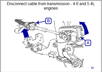 transmission shift cable ford f150 autos weblog. Black Bedroom Furniture Sets. Home Design Ideas