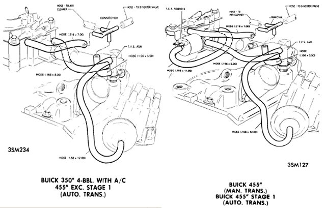 Hose Routing Diagram For 1970 Buick Riviera 4bbl 455cid